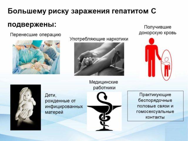 Правила поведения после прививки от гепатита