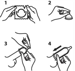 инструкция надевания кондома