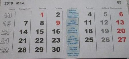 пастырь контрацептив