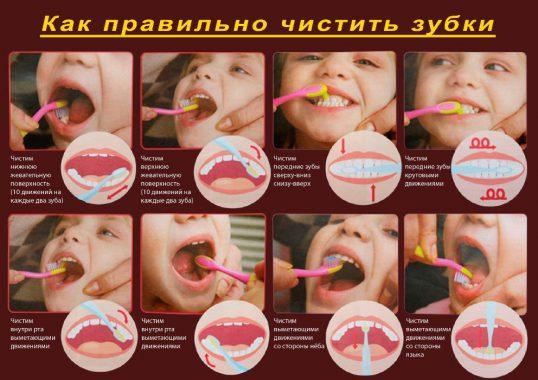 порядок чистки детских зубов