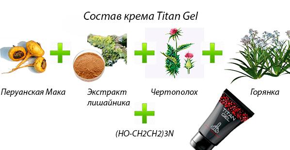 состав геля титан для увеличения члена