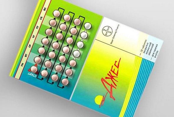оральные пероральные джес противозачаточные таблетки