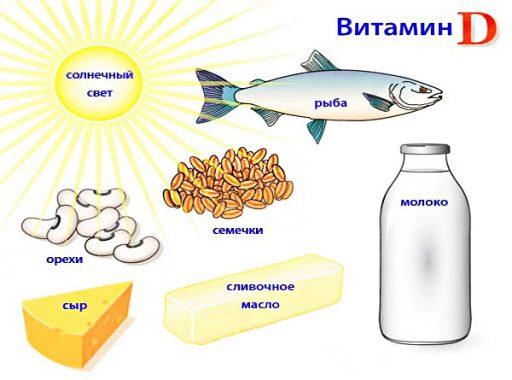 Продукты, содержащие витамин Д